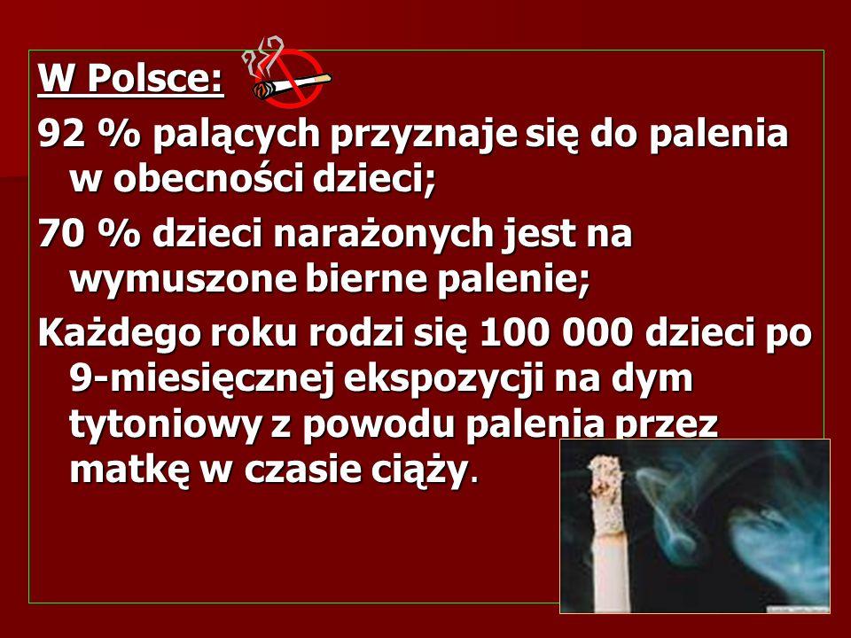W Polsce: 92 % palących przyznaje się do palenia w obecności dzieci; 70 % dzieci narażonych jest na wymuszone bierne palenie;