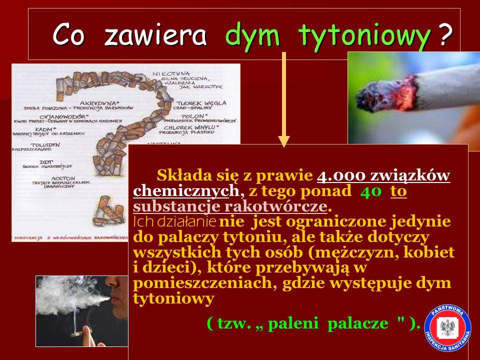 Co zawiera dym tytoniowy