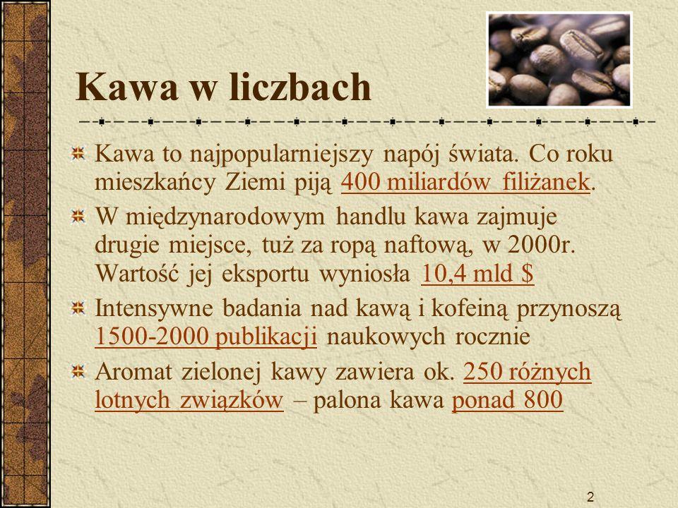 Kawa w liczbach Kawa to najpopularniejszy napój świata. Co roku mieszkańcy Ziemi piją 400 miliardów filiżanek.