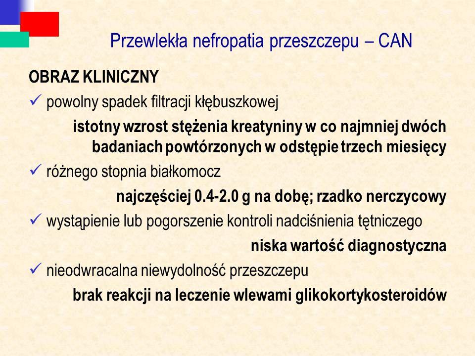 Przewlekła nefropatia przeszczepu – CAN