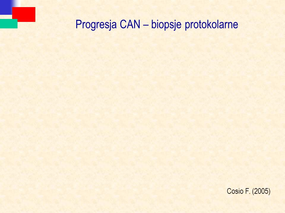 Progresja CAN – biopsje protokolarne