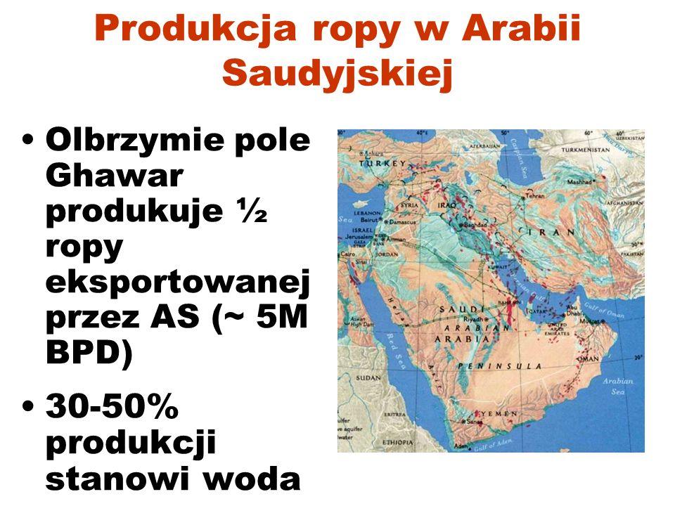Produkcja ropy w Arabii Saudyjskiej