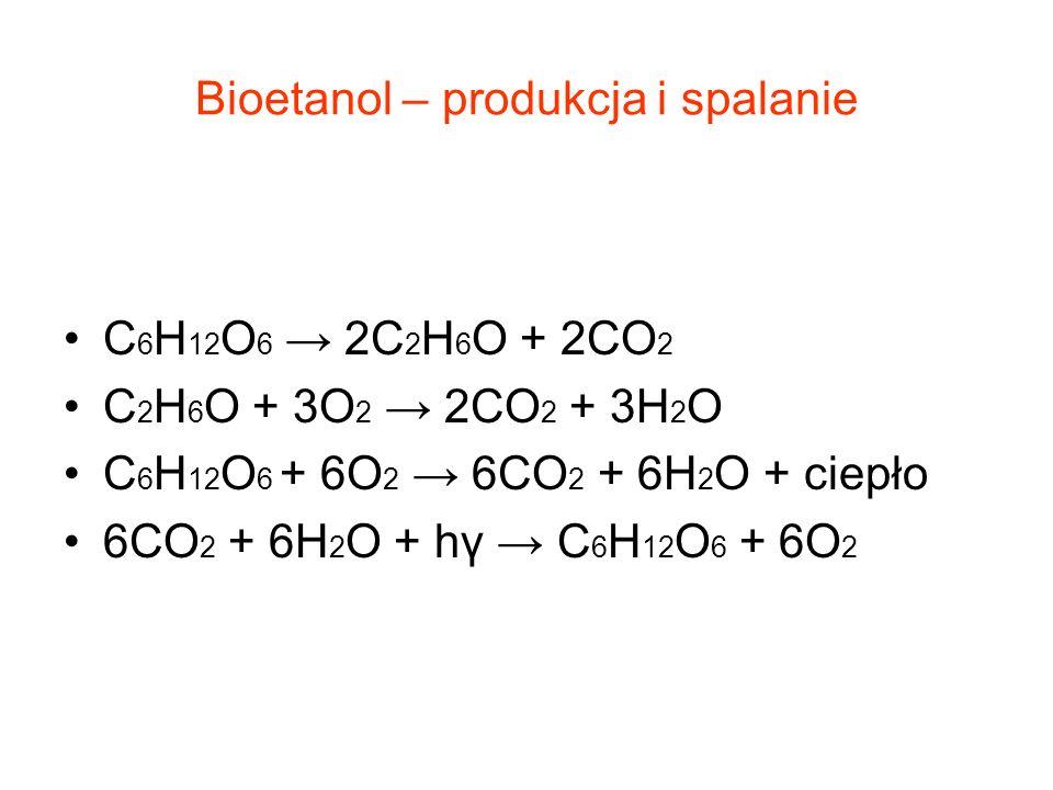 Bioetanol – produkcja i spalanie