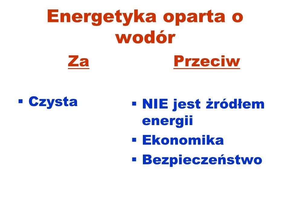 Energetyka oparta o wodór