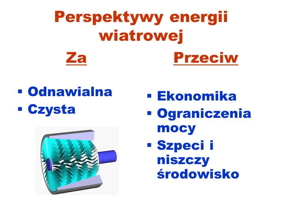 Perspektywy energii wiatrowej