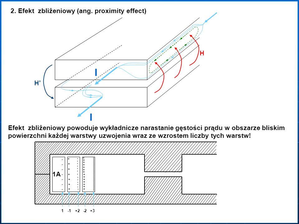 I I 2. Efekt zbliżeniowy (ang. proximity effect) H H'