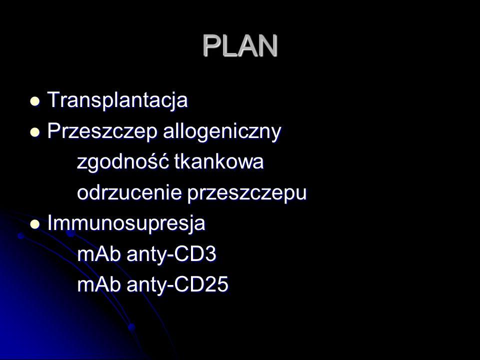PLAN Transplantacja Przeszczep allogeniczny zgodność tkankowa