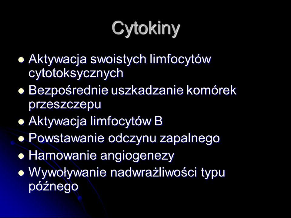 Cytokiny Aktywacja swoistych limfocytów cytotoksycznych