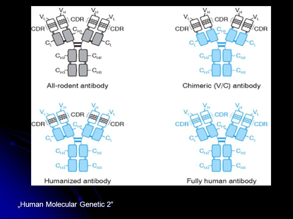 """Human Molecular Genetic 2"