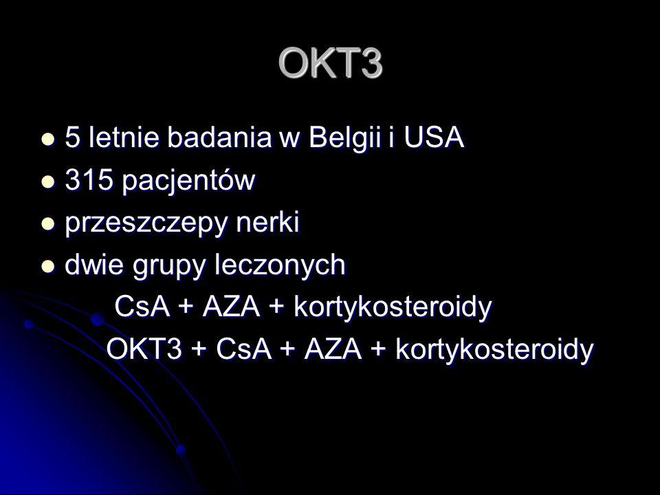 OKT3 5 letnie badania w Belgii i USA 315 pacjentów przeszczepy nerki