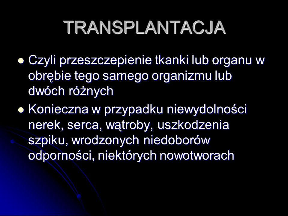 TRANSPLANTACJA Czyli przeszczepienie tkanki lub organu w obrębie tego samego organizmu lub dwóch różnych.