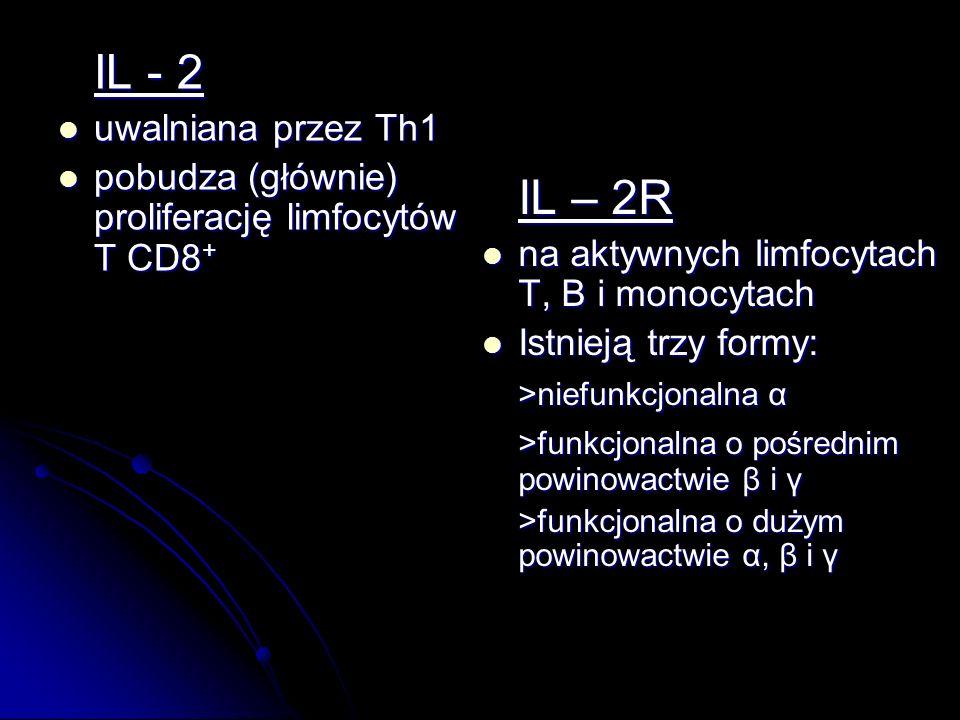 IL - 2 IL – 2R uwalniana przez Th1