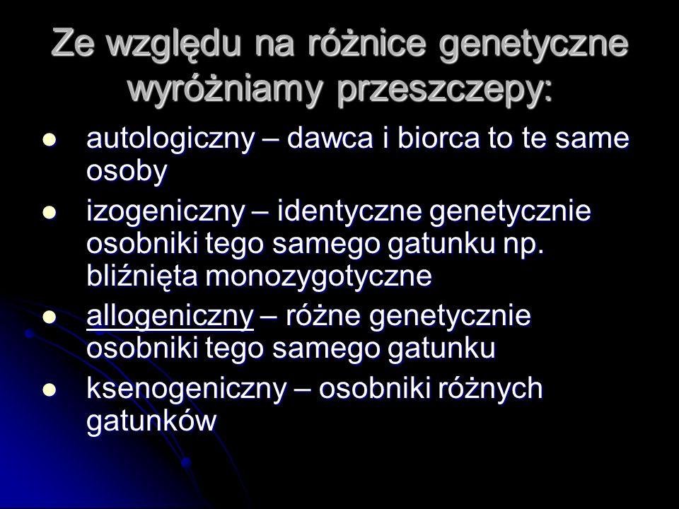 Ze względu na różnice genetyczne wyróżniamy przeszczepy:
