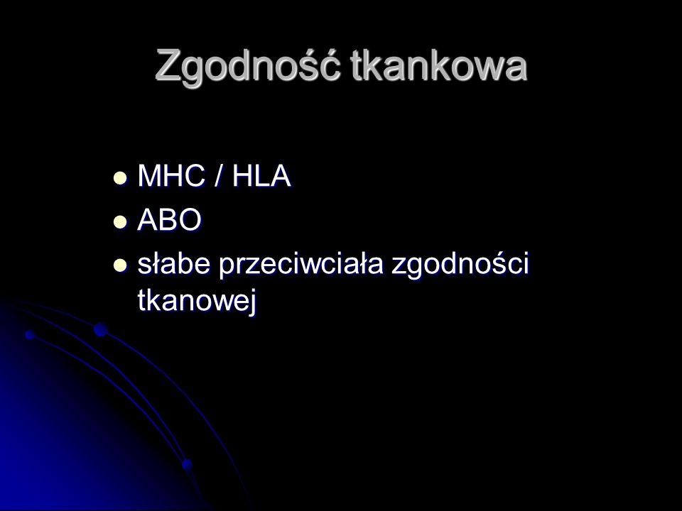 Zgodność tkankowa MHC / HLA ABO słabe przeciwciała zgodności tkanowej