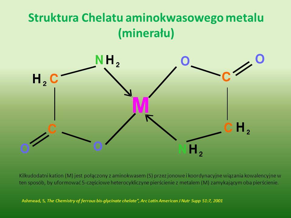 Struktura Chelatu aminokwasowego metalu (minerału)