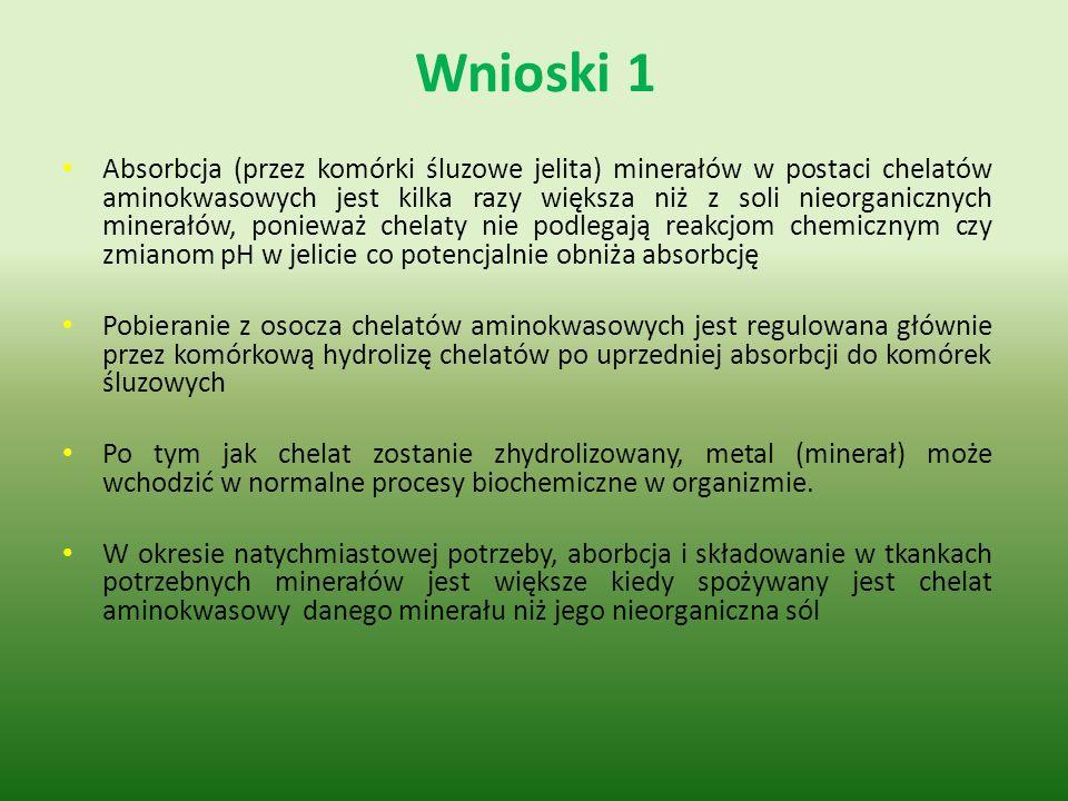 Wnioski 1