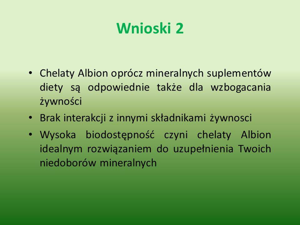 Wnioski 2 Chelaty Albion oprócz mineralnych suplementów diety są odpowiednie także dla wzbogacania żywności.