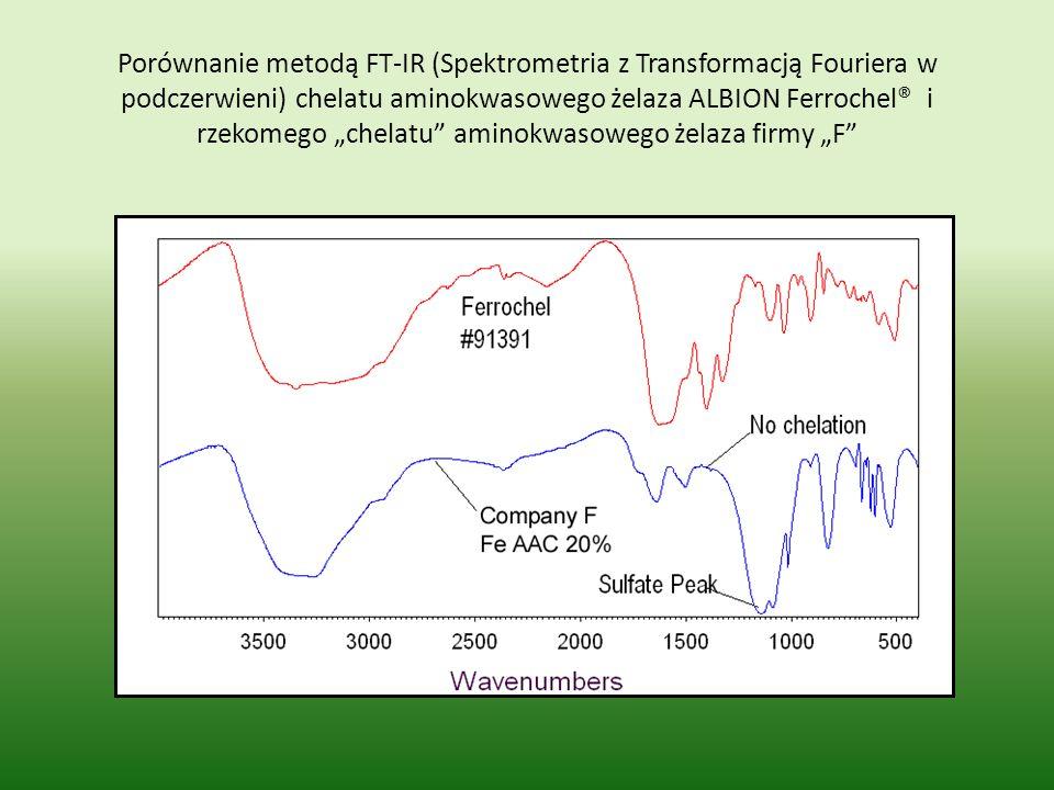 """Porównanie metodą FT-IR (Spektrometria z Transformacją Fouriera w podczerwieni) chelatu aminokwasowego żelaza ALBION Ferrochel® i rzekomego """"chelatu aminokwasowego żelaza firmy """"F"""