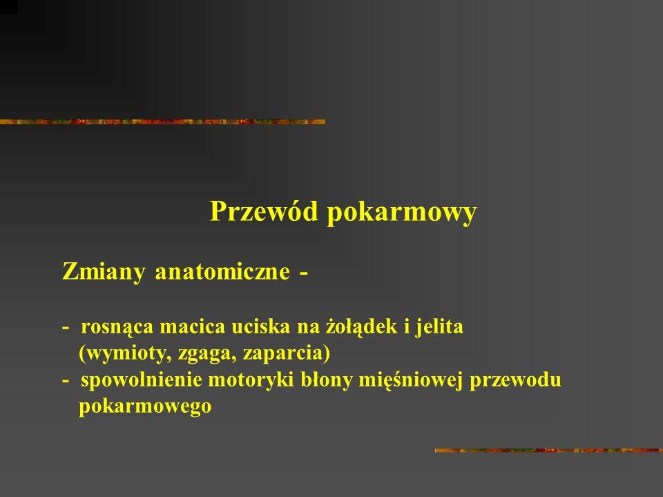 Przewód pokarmowy Zmiany anatomiczne - - rosnąca macica uciska na żołądek i jelita (wymioty, zgaga, zaparcia) - spowolnienie motoryki błony mięśniowej przewodu pokarmowego