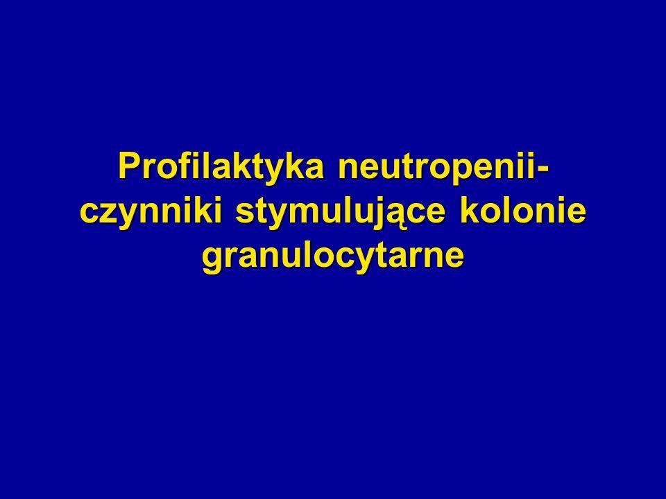 Profilaktyka neutropenii- czynniki stymulujące kolonie granulocytarne