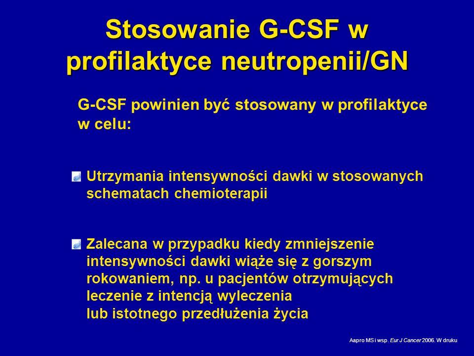 Stosowanie G-CSF w profilaktyce neutropenii/GN