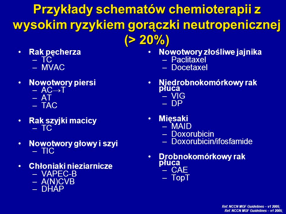 Przykłady schematów chemioterapii z wysokim ryzykiem gorączki neutropenicznej (> 20%)