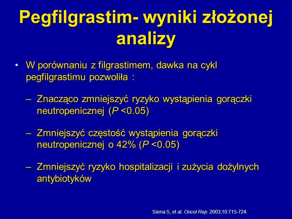 Pegfilgrastim- wyniki złożonej analizy