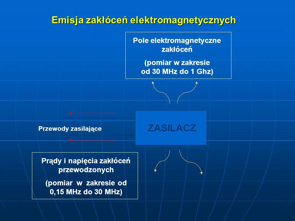 Emisja zakłóceń elektromagnetycznych ZASILACZ