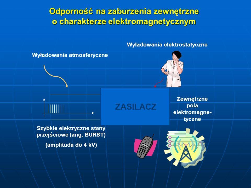 Odporność na zaburzenia zewnętrzne o charakterze elektromagnetycznym