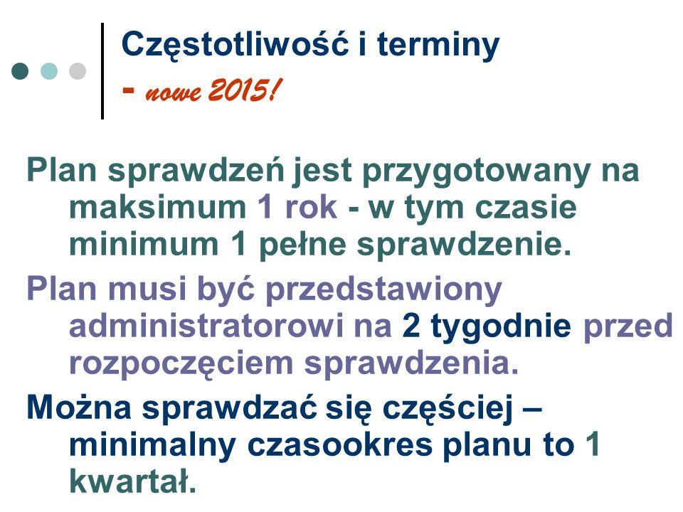 Częstotliwość i terminy - nowe 2015!