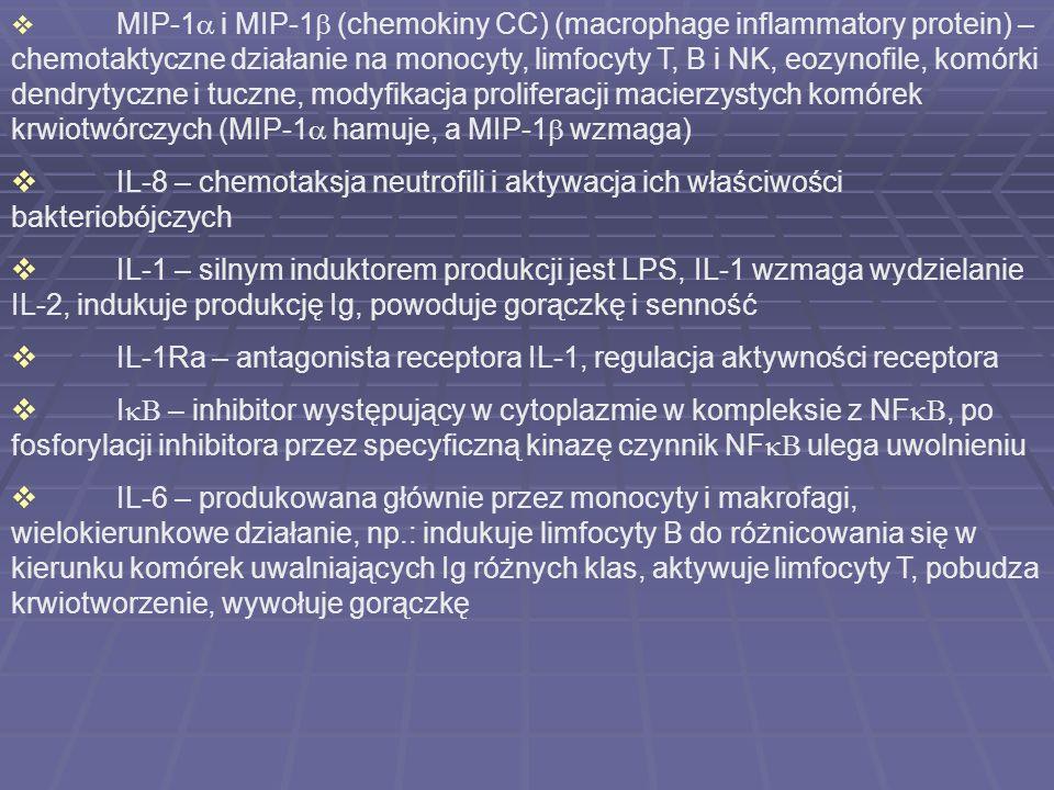 IL-1Ra – antagonista receptora IL-1, regulacja aktywności receptora