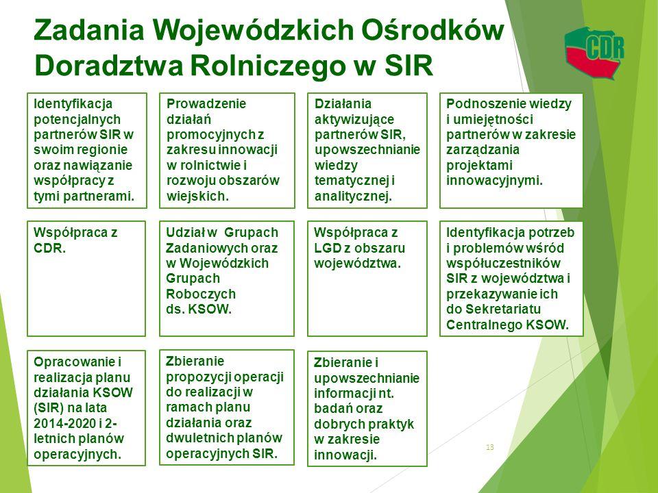 Zadania Wojewódzkich Ośrodków Doradztwa Rolniczego w SIR