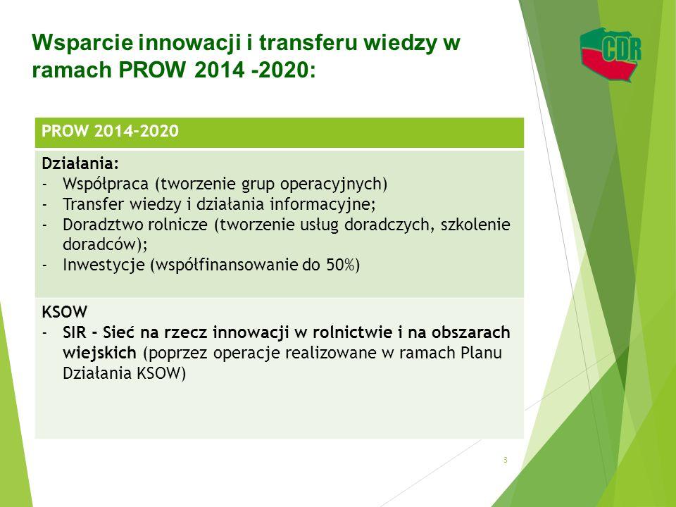 Wsparcie innowacji i transferu wiedzy w ramach PROW 2014 -2020: