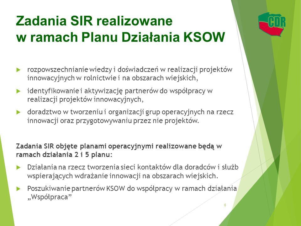 Zadania SIR realizowane w ramach Planu Działania KSOW