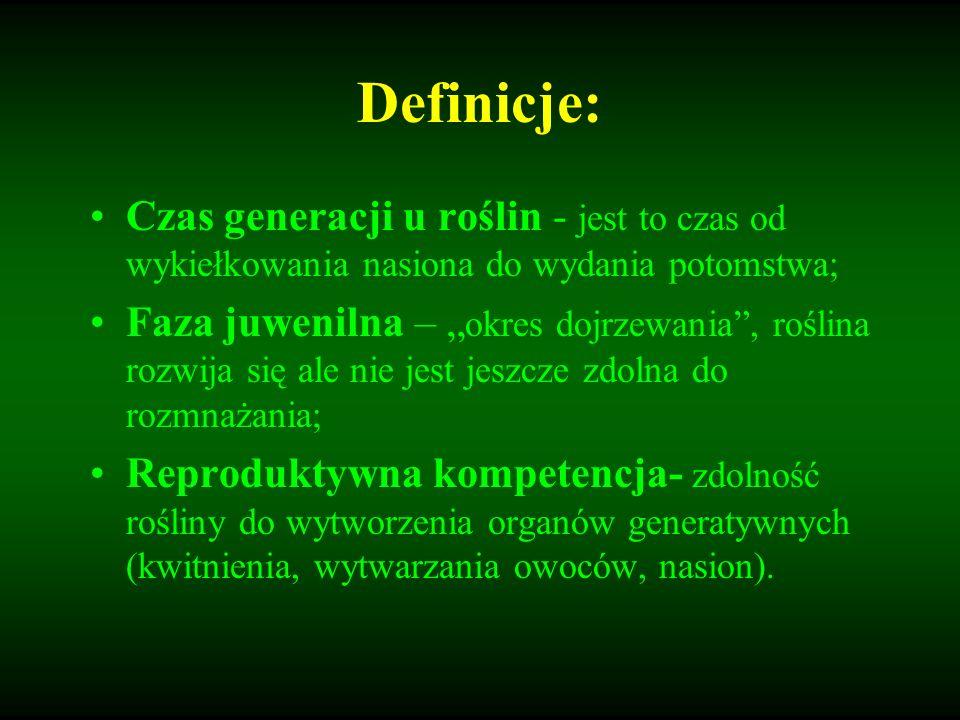 Definicje: Czas generacji u roślin - jest to czas od wykiełkowania nasiona do wydania potomstwa;