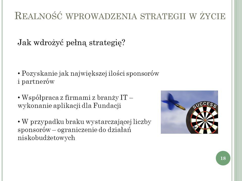 Realność wprowadzenia strategii w życie