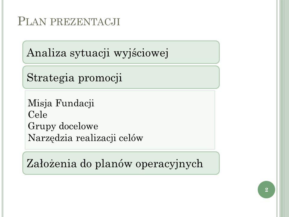 Plan prezentacji Analiza sytuacji wyjściowej Strategia promocji