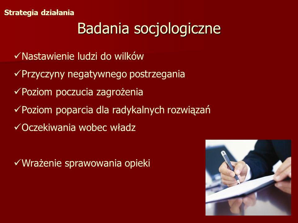 Badania socjologiczne