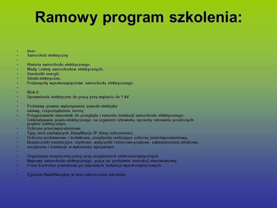 Ramowy program szkolenia: