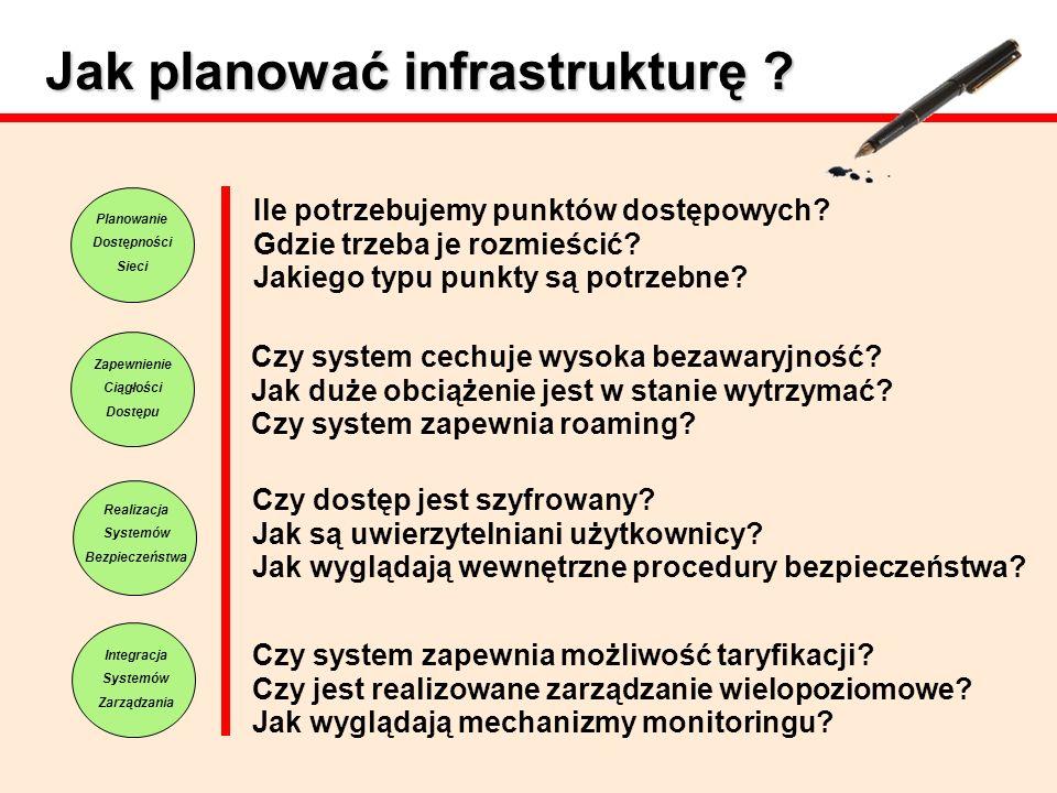 Jak planować infrastrukturę
