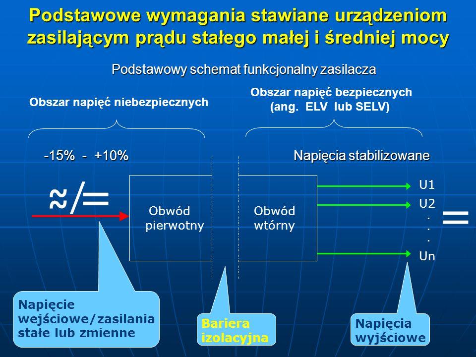 Podstawowe wymagania stawiane urządzeniom zasilającym prądu stałego małej i średniej mocy