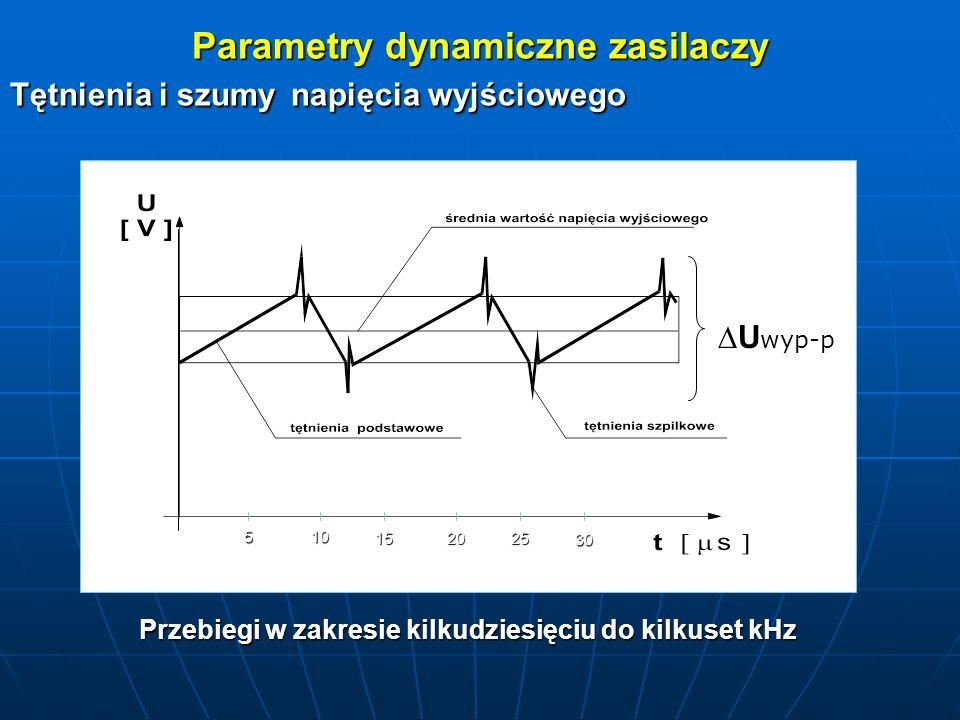 Parametry dynamiczne zasilaczy