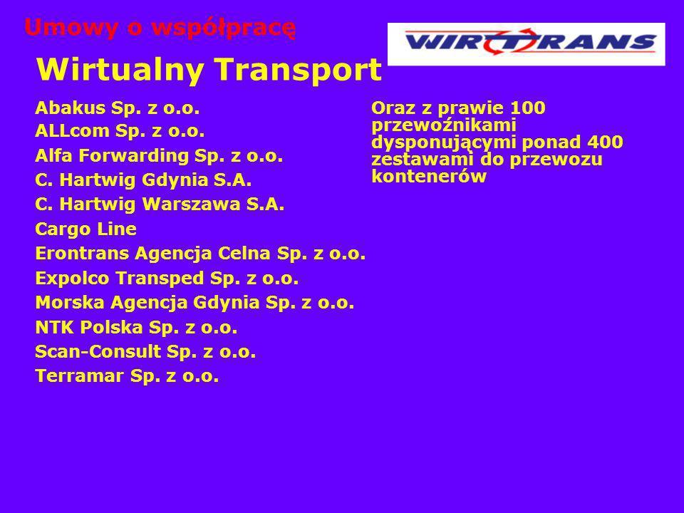Wirtualny Transport Umowy o współpracę Abakus Sp. z o.o.
