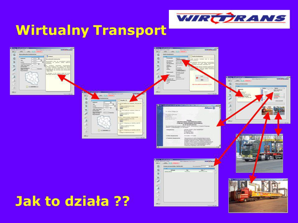 Wirtualny Transport Jak to działa