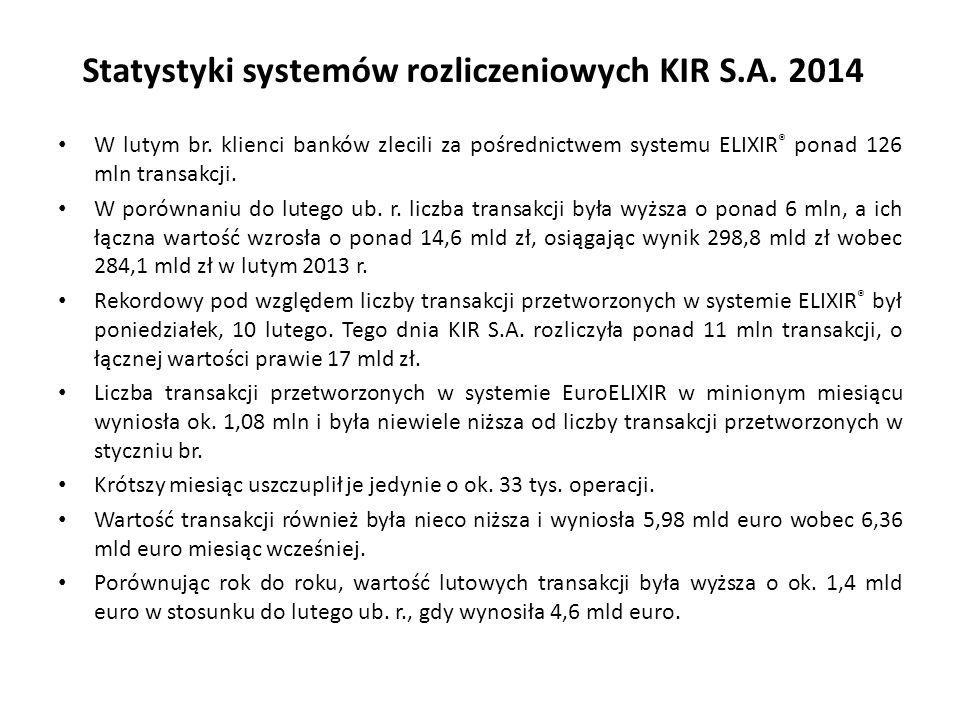 Statystyki systemów rozliczeniowych KIR S.A. 2014