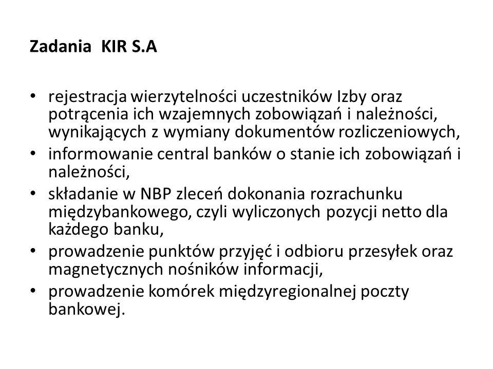 Zadania KIR S.A