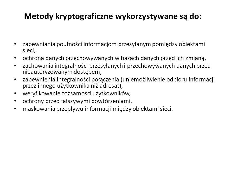 Metody kryptograficzne wykorzystywane są do: