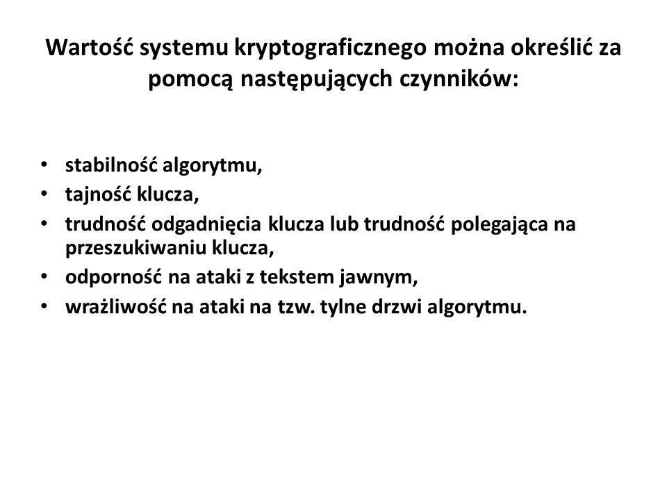 Wartość systemu kryptograficznego można określić za pomocą następujących czynników:
