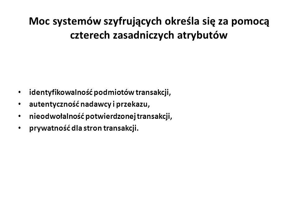 Moc systemów szyfrujących określa się za pomocą czterech zasadniczych atrybutów