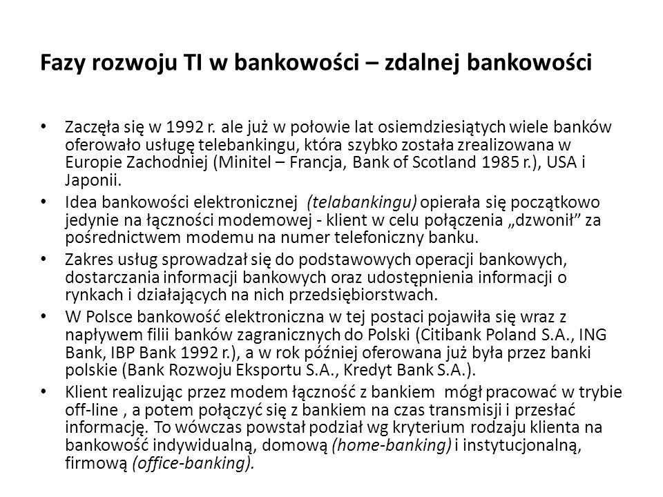 Fazy rozwoju TI w bankowości – zdalnej bankowości